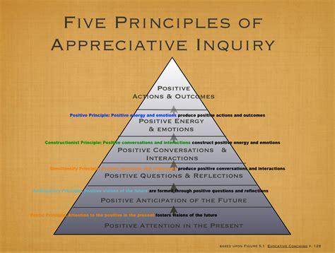 appreciative inquiry coaching hcs leaders
