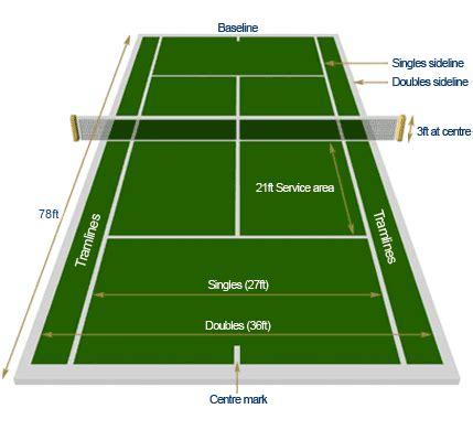 half court tennis court dimensions the tennis court realbuzz