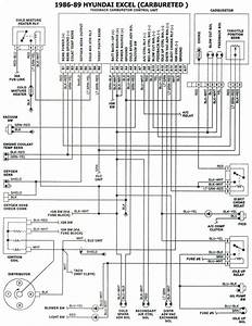 Hyundai  Diagramas