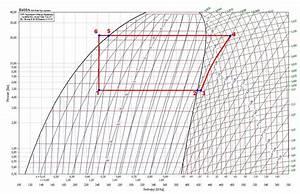 Diagramme P H Pompe  U00e0 Chaleur