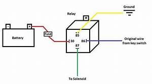 Pin On Cub Cadet Lawn Tractor Wireing Diagram