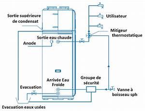 Dimension Chauffe Eau Thermodynamique : chauffe eau altech maison energy maison energy ~ Edinachiropracticcenter.com Idées de Décoration