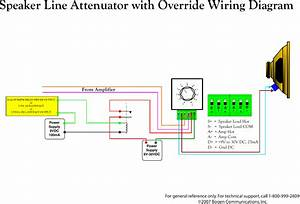 Bogen Speaker Line Attenuator Uti1 Aux Users Manual With