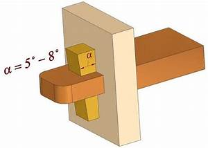 knock down tenon joint (pg 125) - for joints at leg