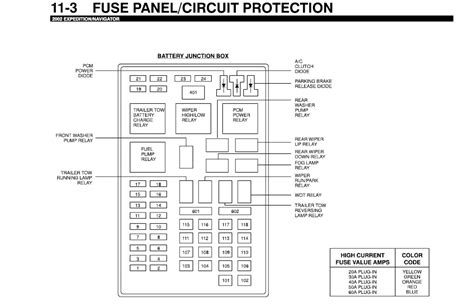 2002 Expedition Fuse Box Diagram by 2002 Ford Expedition Fuse Box Panel Diagram Fuse Box And