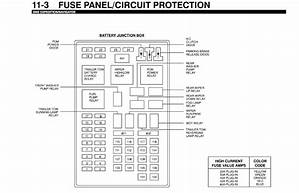 Enotecaombrerosseitradio Wiring Diagram For 2000 Ford Expedition 41154 Enotecaombrerosse It
