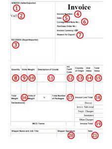 Fill Customs Commercial Invoice