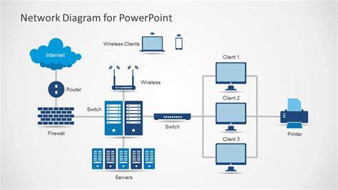 network diagram template  powerpoint slidemodel