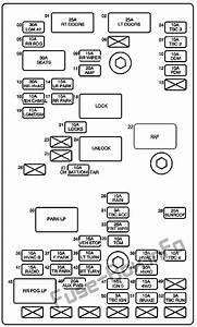 Fuse Box Diagram  U0026gt  Isuzu Ascender  2003