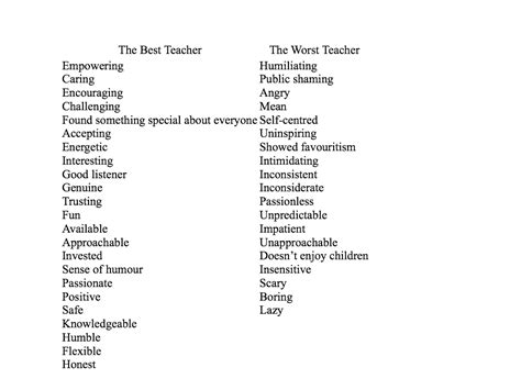 qualities purposeful teaching and everyday living