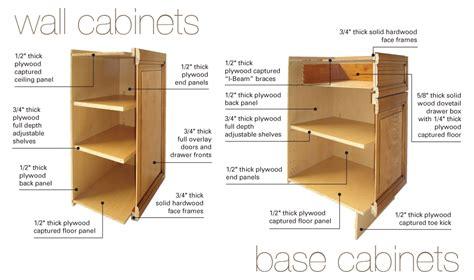 kitchen cabinet parts kitchen cabinets parts floor