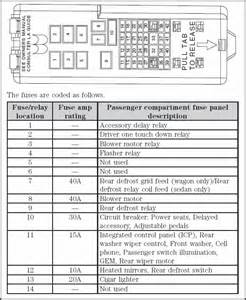 similiar 96 ford taurus fuse box diagram keywords ford taurus fuse box diagram further 1998 ford taurus fuse box diagram
