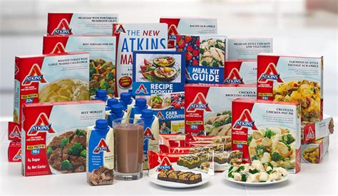 Atkins Diets Review
