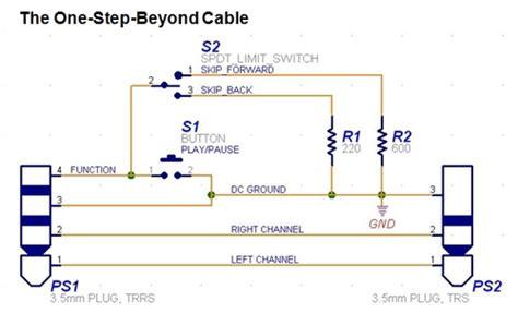 similiar trrs diagram keywords wiring diagram on xlr plug wiring diagram further trrs headphone jack