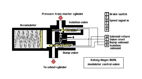 HD wallpapers wiring diagram for kelsey brake controller