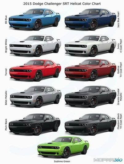 this is the color chart of the dodge challenger srt
