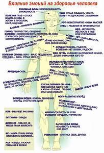 Синдром боль в суставах