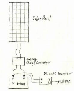 Solar Power System Diagram