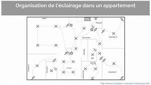 Nombre De Prise Par Disjoncteur : nombre de spots led par disjoncteur sur un exemple d 39 une ~ Premium-room.com Idées de Décoration
