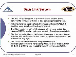 Aircraft Communication Topic 5 Selcal And Data Link System