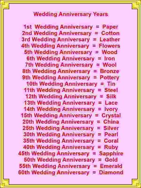 wedding anniversary years card verses   wishes