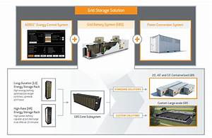 A123 Energy Solutions commissions first Grid Storage ...