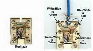 Telephone Jack Wiring To Home  U2013 Best Diagram Collection