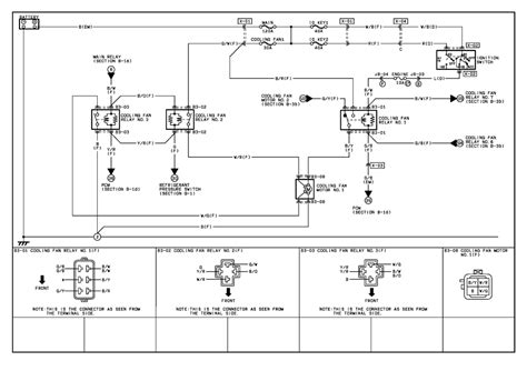 repair guides engine cooling 2001 cooling fan system with a c wiring diagram a