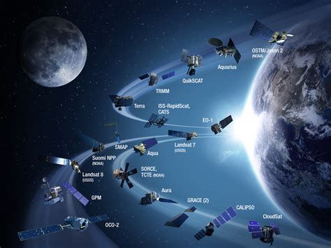 State of NASA Earth Observation | The Planetary Society