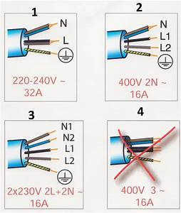 French Wiring Tips