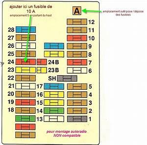 Schema Fusible 307 Hdi 90 : chauffage climatisation schema fusible 206 hdi 90cv ~ Medecine-chirurgie-esthetiques.com Avis de Voitures