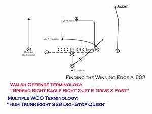 Multiple West Coast Offense Manual
