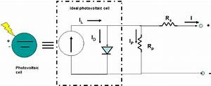 Equivalent Circuit Diagram Of A Photovoltaic Cell  A
