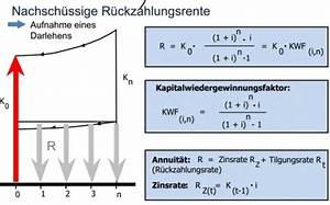 Interner Zinssatz Berechnen : bwl vo tu graz karteikarten online lernen cobocards ~ Themetempest.com Abrechnung