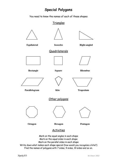 polygon shapes  names  polygons names  shape