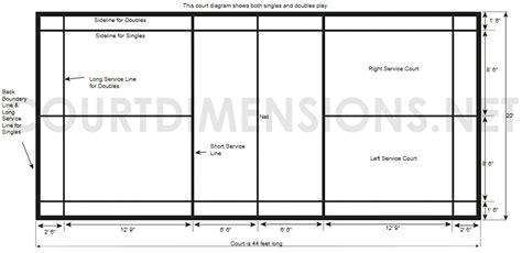 Badminton Court Dimensions & Measurements