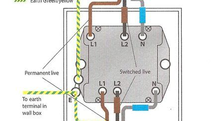 How Install Fan Isolator Switch Baluna