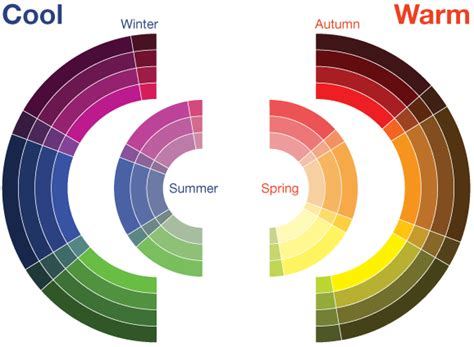 best color for studying quiz which colours suit you best everyday style