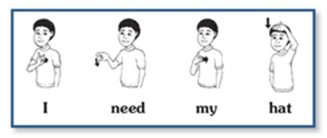 Sign Language Sentence Builders Speechtherapy Materials, Special Education Products, And