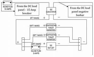 Dc Wiring Diagram