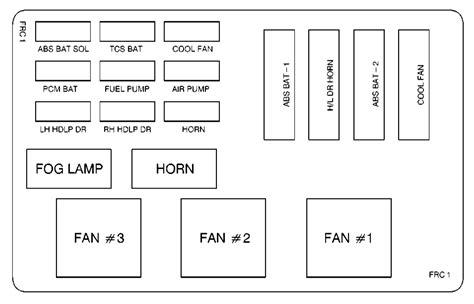 2002 Chevrolet Impala Fuse Box Diagram by Chevrolet Camaro 1999 2002 Fuse Box Diagram Auto