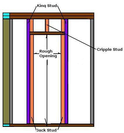 frame  door woodworking shop projects building  door building  house home repairs