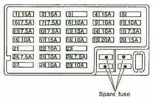 2003 Nissan Vanette Main Fuse Box Diagram  U2013 Auto Fuse Box