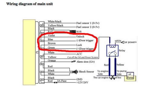 trackercentral locking wiring   brick yard
