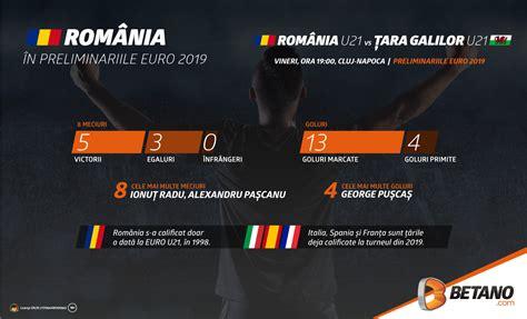 Romania VS Tara Galilor 2-0 (U21)   Rezumat HD   Romania este cu un picior la Euro 2019 ! - YouTubeyoutube.com › watch?v=ya-TpUbQA5A10:23 HDTinerii Jucatori care vor califica ROMANIA LA MONDIAL - Продолжительность: 6:48 Danny Dwe 87 561 просмотр.... Rezumat U21: Portugalia - România 1-2 - Продолжительность: 5:39 FRF TV 67 112 просмотров..extended-text{pointer-events:none}.extended-text .extended-text__control,.extended-text .extended-text__control:checked~.extended-text__short,.extended-text .extended-text__full{display:none}.extended-text .extended-text__control:checked~.extended-text__full{display:inline}.extended-text .extended-text__toggle{white-space:nowrap;pointer-events:auto}.extended-text .extended-text__post,.extended-text .extended-text__previous{pointer-events:auto}.extended-text.extended-text_arrow_no .extended-text__toggle::after{content:none}.extended-text .link{pointer-events:auto}.extended-text__toggle{position:relative}.extended-text__toggle.link{color:#04b}.extended-text__short .extended-text__toggle::after{content:'';display:inline-block;width:1em;height:.6em;background:url(