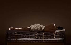 Bett Gegen Rückenschmerzen : die beste matratze und das beste bett gegen ~ Michelbontemps.com Haus und Dekorationen
