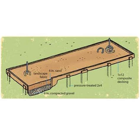 pit dimensions backyard horseshoe pit image search results