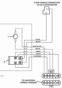 Cushman Kubota Fromtline Wiring Diagram