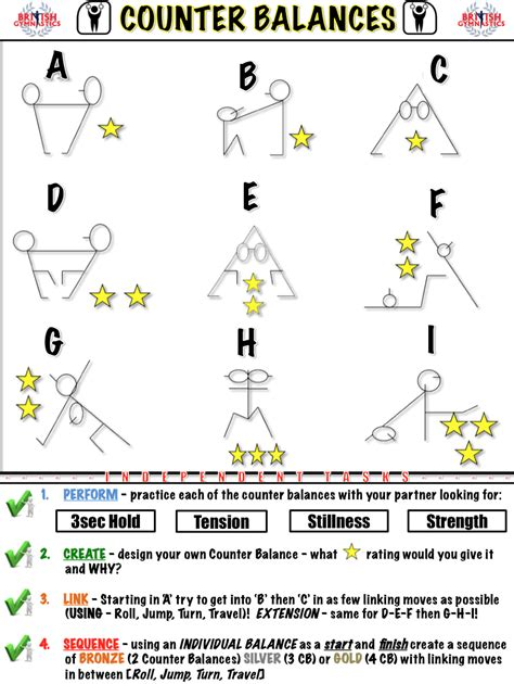 gymnastics counter balance worksheet pe scholar