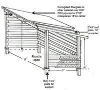 woodwork firewood shed plans   plans